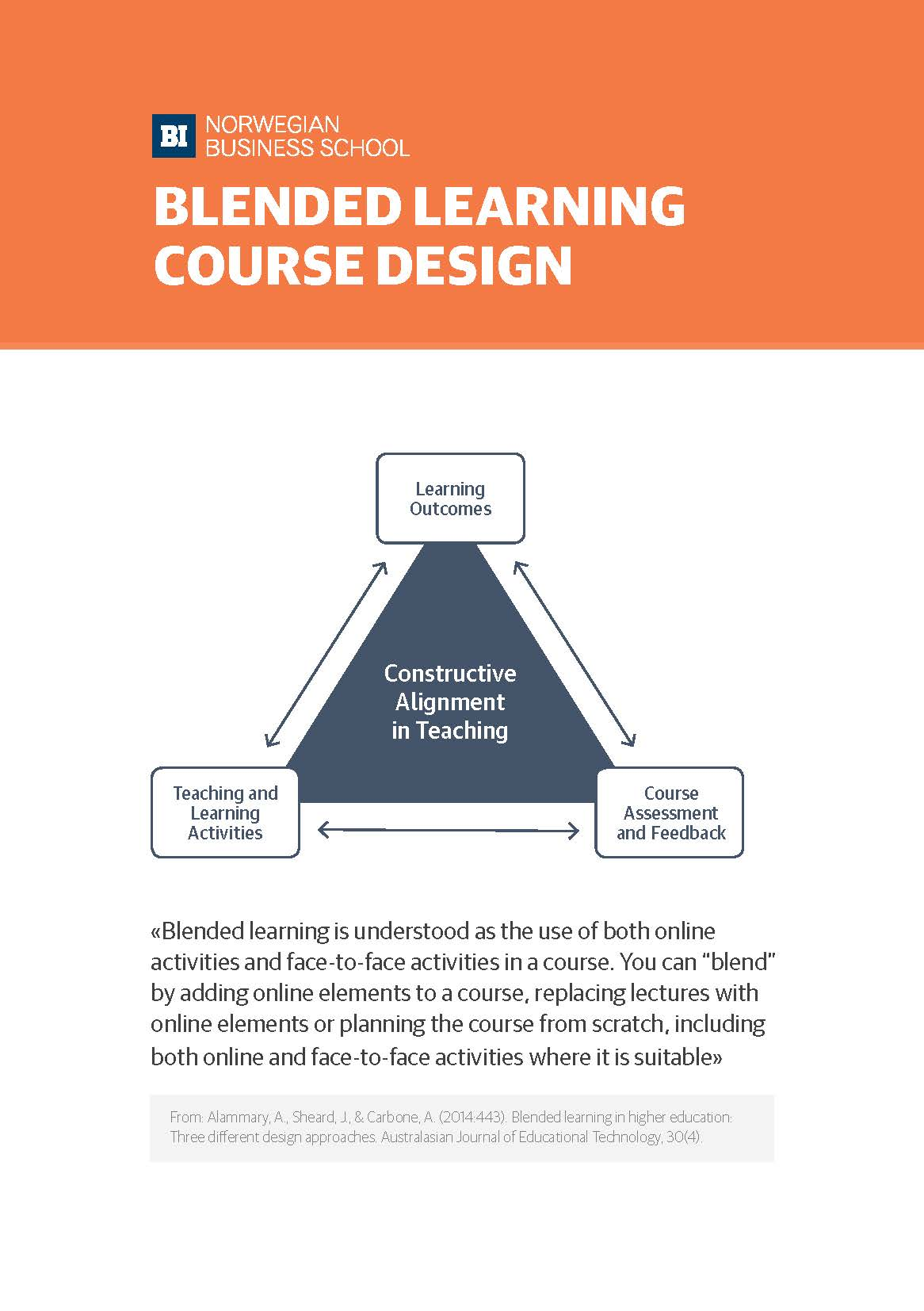 Blended Learning Course Design
